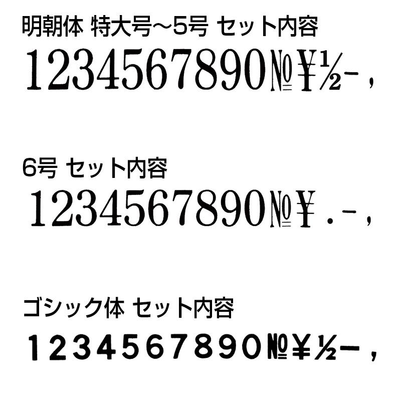 ゴシック 体 数字